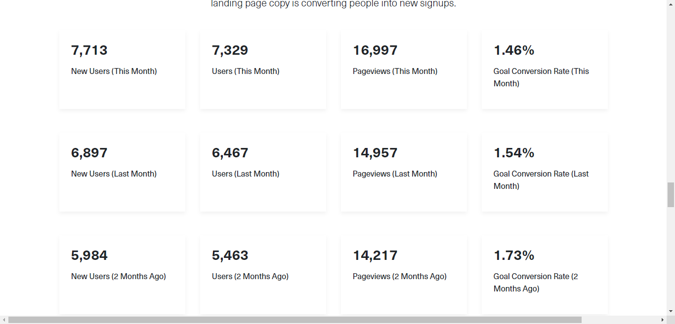 GrowSurf user stats - open startup stats