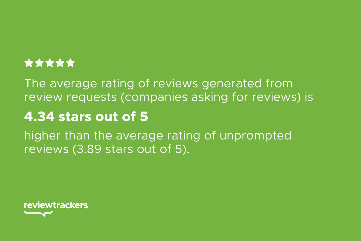 review star rating statistics