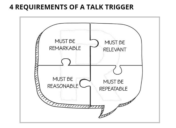 elements of a talk trigger
