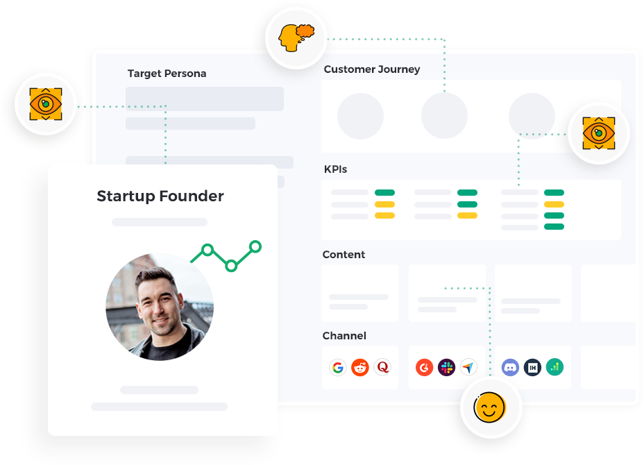 Growth Channel Customer Decision Journey Dashboard