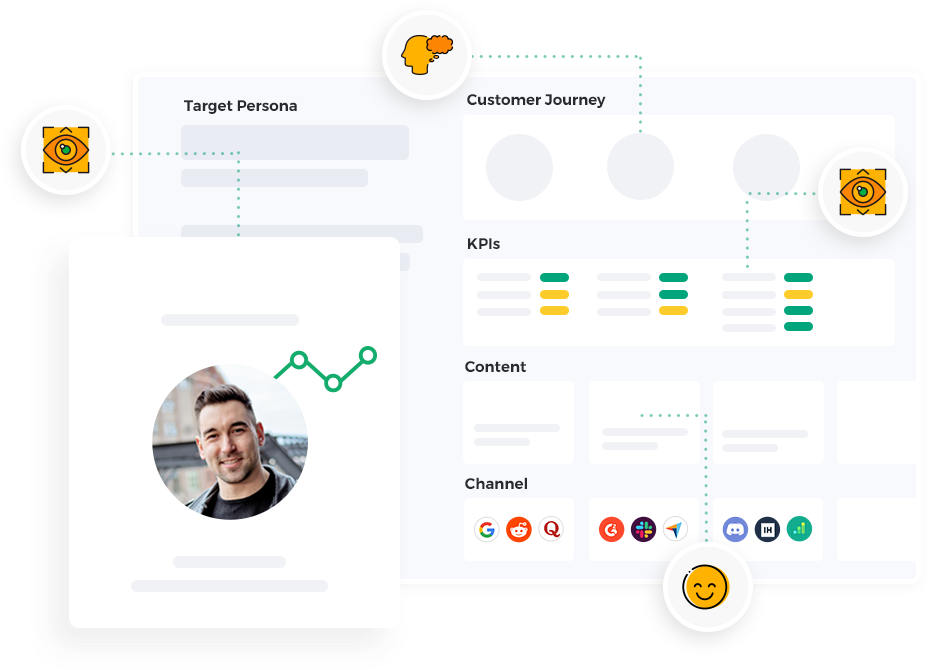 Growth Channel Customer Decision Journey Dashboard